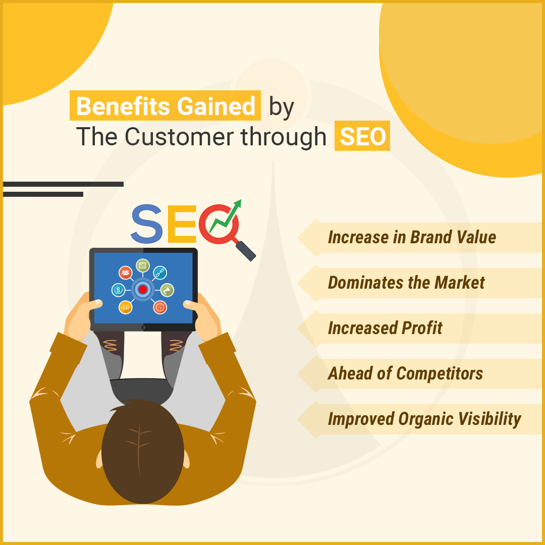 Benefits Gained by Customer Through SEO