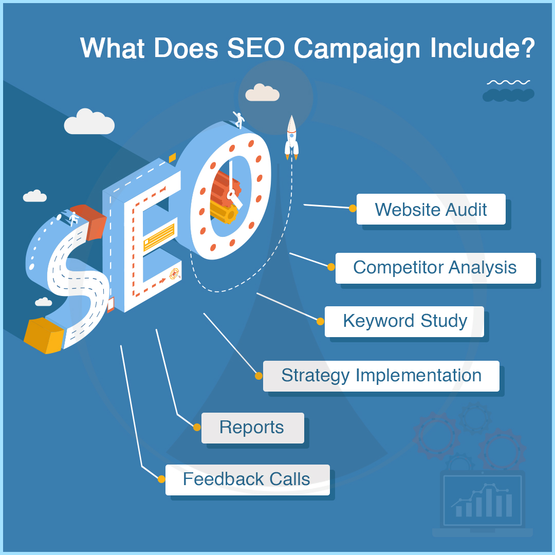 What Does SEO Campaign Include